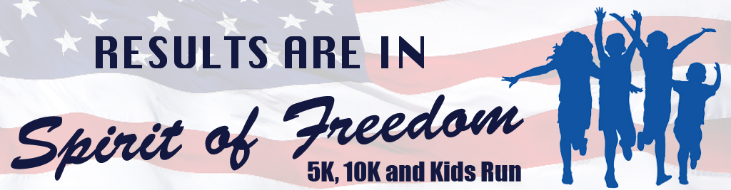 Spirit of Freedom Run Results Are In Banner